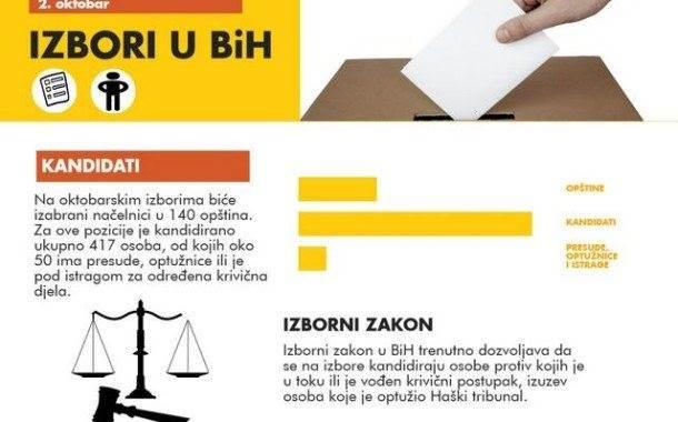 Radio Justice sedmični magazin: Presude i istrage nisu kočnica za izbore